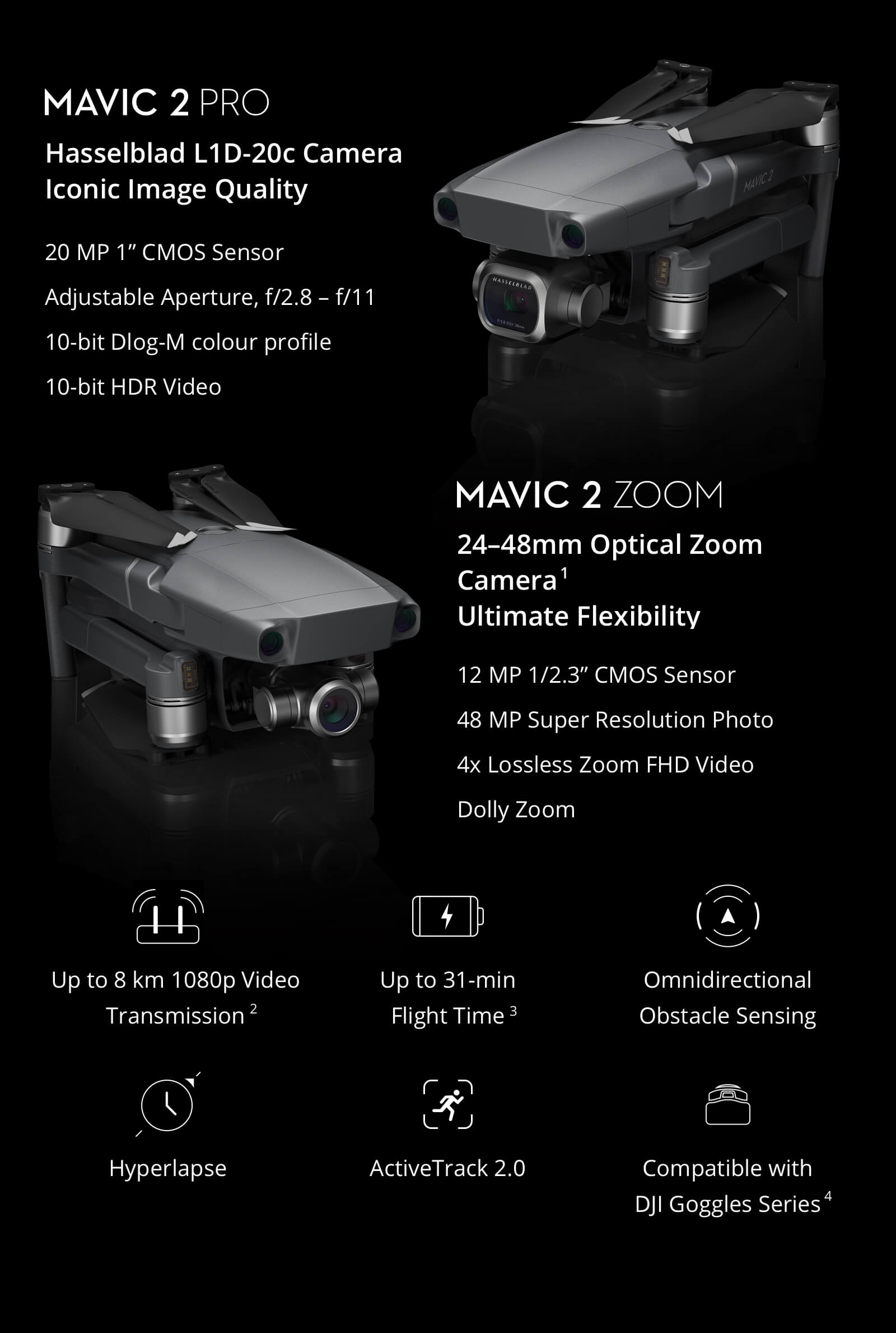 DJI Mavic 2 Pro/Zoom First Look/Review - In depth & where to
